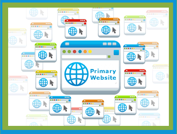 Microsites, one-page websites and Satellite Sites